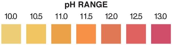 pH 10-13 test strip, pH test strip, pH 10-13, pH 10-13 test strip