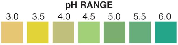 pH 3-6 test strip, pH 3-6, pH test strip