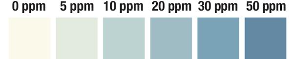 low level peracetic acid test strip, peracetic acid test strip, peracetic acid, peracetic acid 0-50ppm test strip