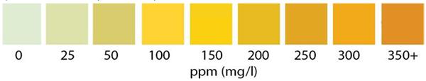 Molybdate test strip, molybdate test strip color chart