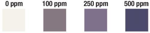 Peracetic acid test strip, peracetic acid, high level peracetic acid test strip, peracetic acid test strip 0-500ppm